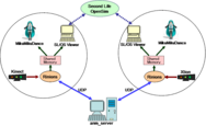 Rinions_System.png, SIZE:989x607(86.8KB)
